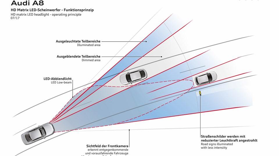 Laserowe reflektory i lampy OLED czyli nowe Audi A8 D5